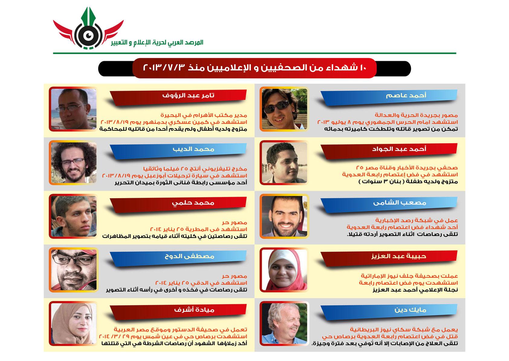 2c168ce6c التقرير الاول: أحزان صاحبة الجلالة..عام من القتل والمطاردة والإغلاق -  المرصد العربي لحرية الإعلام