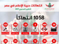 تقرير المرصد العربي لحرية الاعلام - مصر -2017